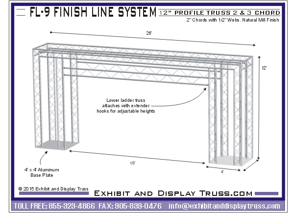 Banner frame for Sign Covered Finish line