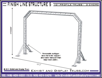 portable finish line kit and trussing system for starting line