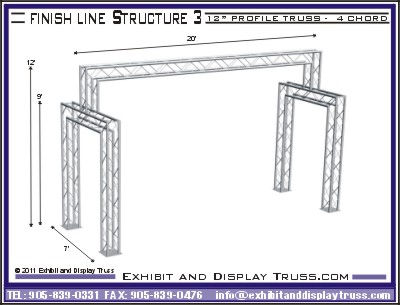 Finish line truss system for marathon or race events. Starting line trussing kit.