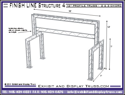 finish line structure for marathon race event and starting line systems