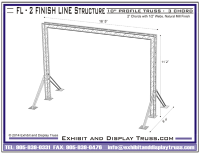 Portable truss system for marathon race evnet finish line and starting lines